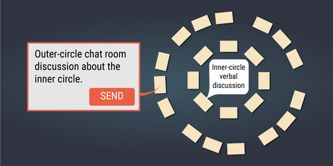 Use TodaysMeet for classroom discussions