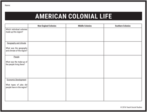 American colonial life activity