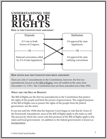 Bill of Rights Notes