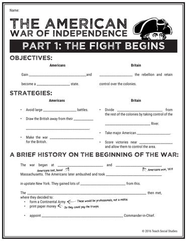 War of Independence Notes and Skits