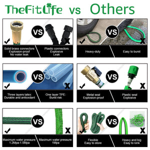 TheFitLife Expandable and Felxible Garden Hose - Upgrade Model 13-Layer Latex Inner and Solid Brass Fittings 3 Times Expanding Kink Free Easy Storage Collapsible Water Hose with Nozzle (25 FT)