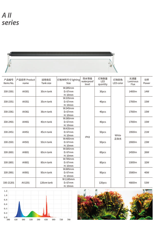 Chihiros A II Series Freshwater LED Light 45cm