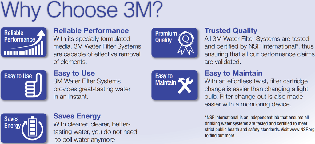 Why choose 3M?