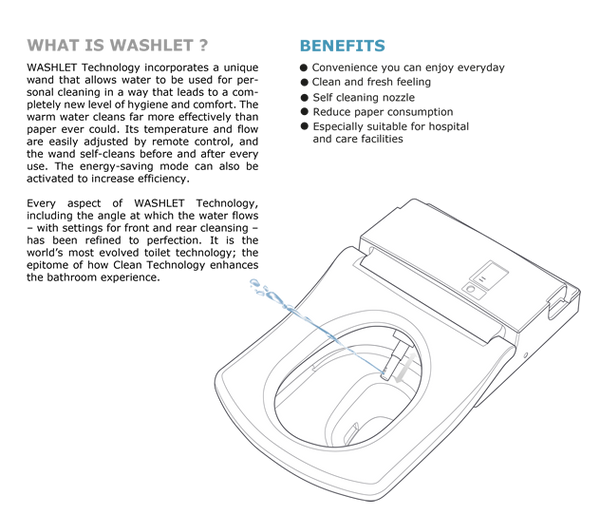 Toto Techmology - Washlet