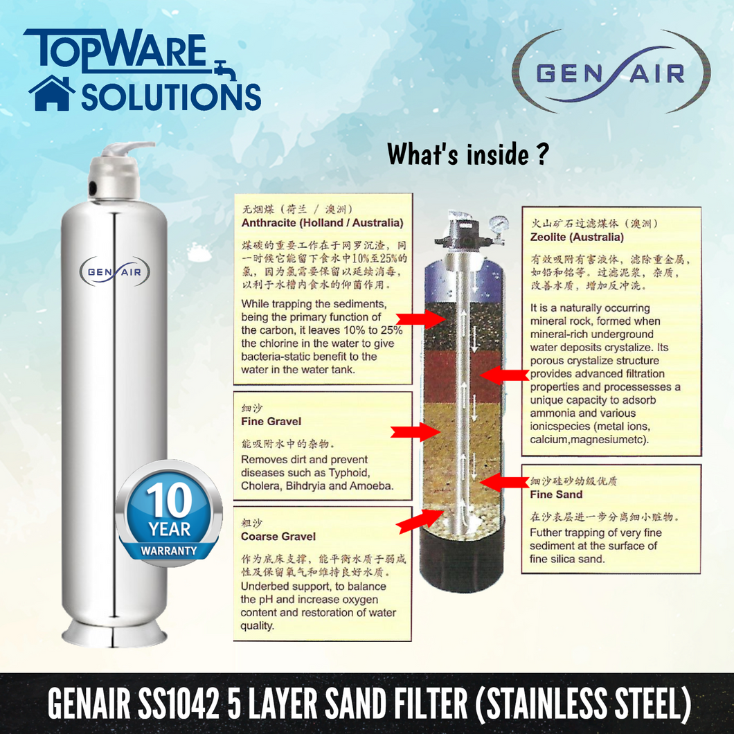 GENAIR SS1042 Sand Filter (SUS304) Whole House Water Filter System, Water Filters, GENAIR - Topware Solutions