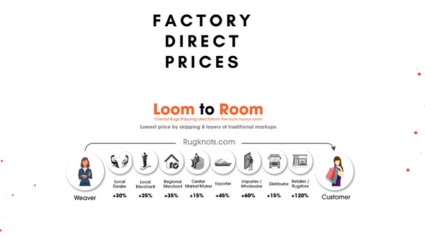 Factory Direct rugs