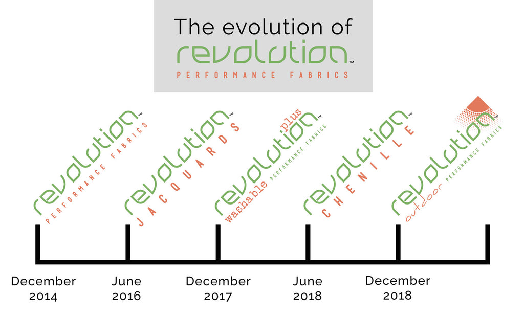 fabric made in usa - Evolution of Revolution Fabric