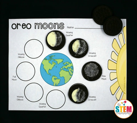 printed activity showing the phases of the moon