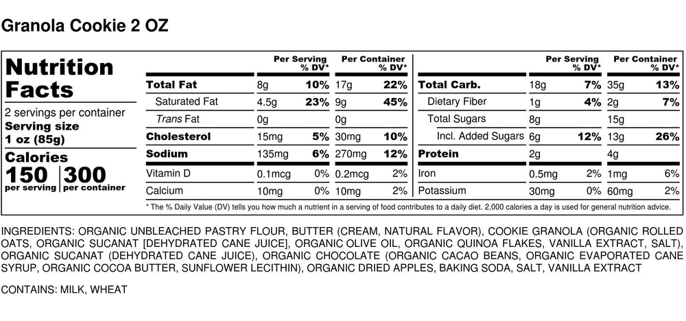 Nutritional Info for Granola Cookies