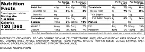Nutritional Info for New World Blend Granola