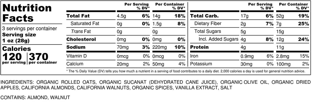 Nutritional Info for Orchard Blend Granola