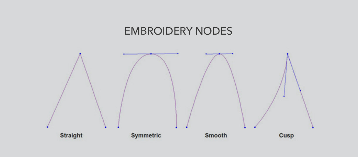 Embroidery Nodes