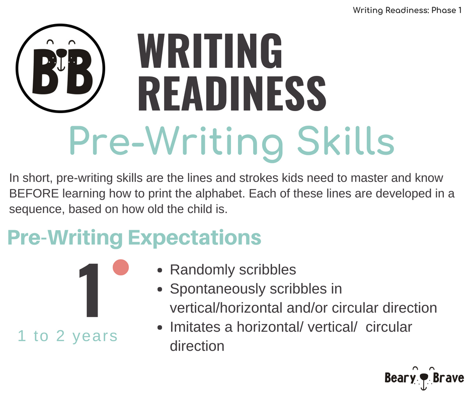 Writing Readiness: Pre-Writing Skills