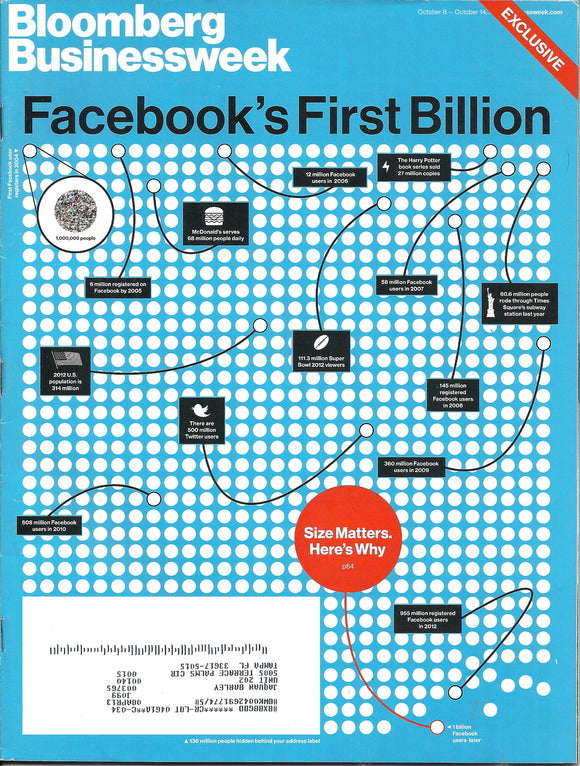 10 08 2012 Bloomberg Facebook's First Billion