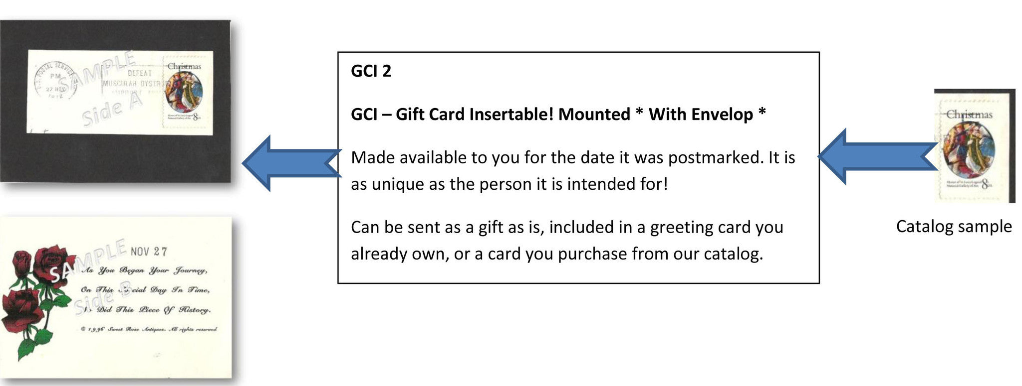 04 08 1932 GCI 2 Gift Card Insert -  Post Marked 2c Washington
