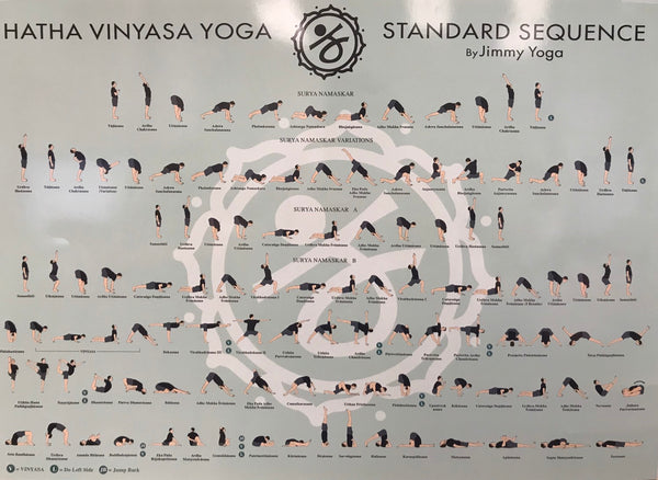 Book & Media Poster Hatha Vinyasa Yoga - Standard Sequence By Jimmy Yoga - N/A