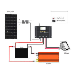 Solarparts 12V 120w portable folding solar charger  charge for mobile phone tablet battery