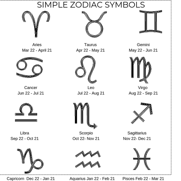 Revolving Initial/Zodiac Necklace