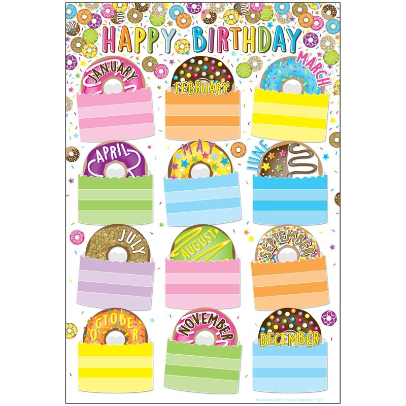 "Ashley Productions® Smart Poly® Chart, Donutfetti® Birthdays, 13"" X 19"" (ASH91064)"