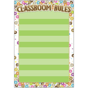 "Ashley Smart Poly® Chart, Donutfetti® Classroom Rules, 13"" X 19"" (ASH91065)"
