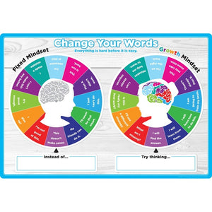 Ashley Productions® Smart Poly® Smart Wheel®, Growth Mindset (ASH91607)