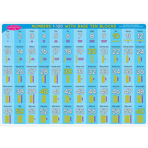 Ashley Smart Poly® Double-sided Learning Mat, Base Ten 0-120 (ASH95038)