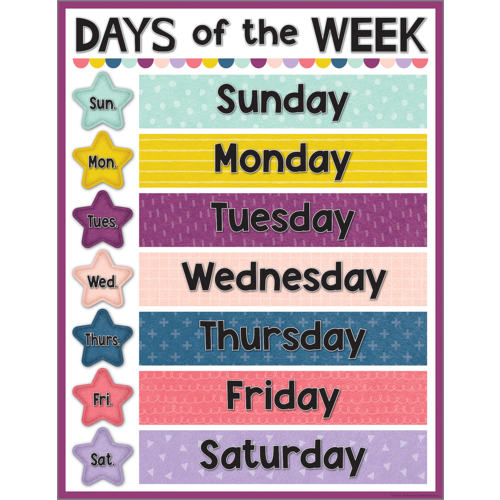 Teacher Created Resources Oh Happy Day Days of the Week Chart (TCR7451)