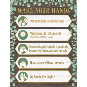 Teacher Created Resources Eucalyptus Wash Your Hands Chart (7506)