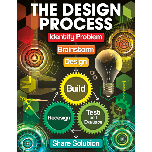 Teacher Created The Design Process Chart (TCR7961)
