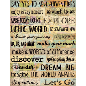 Teacher Created Travel the Map New Adventures Chart (TCR7965)