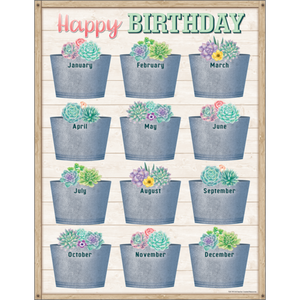 Teacher Created Rustic Bloom Happy Birthday Chart (TCR7973)