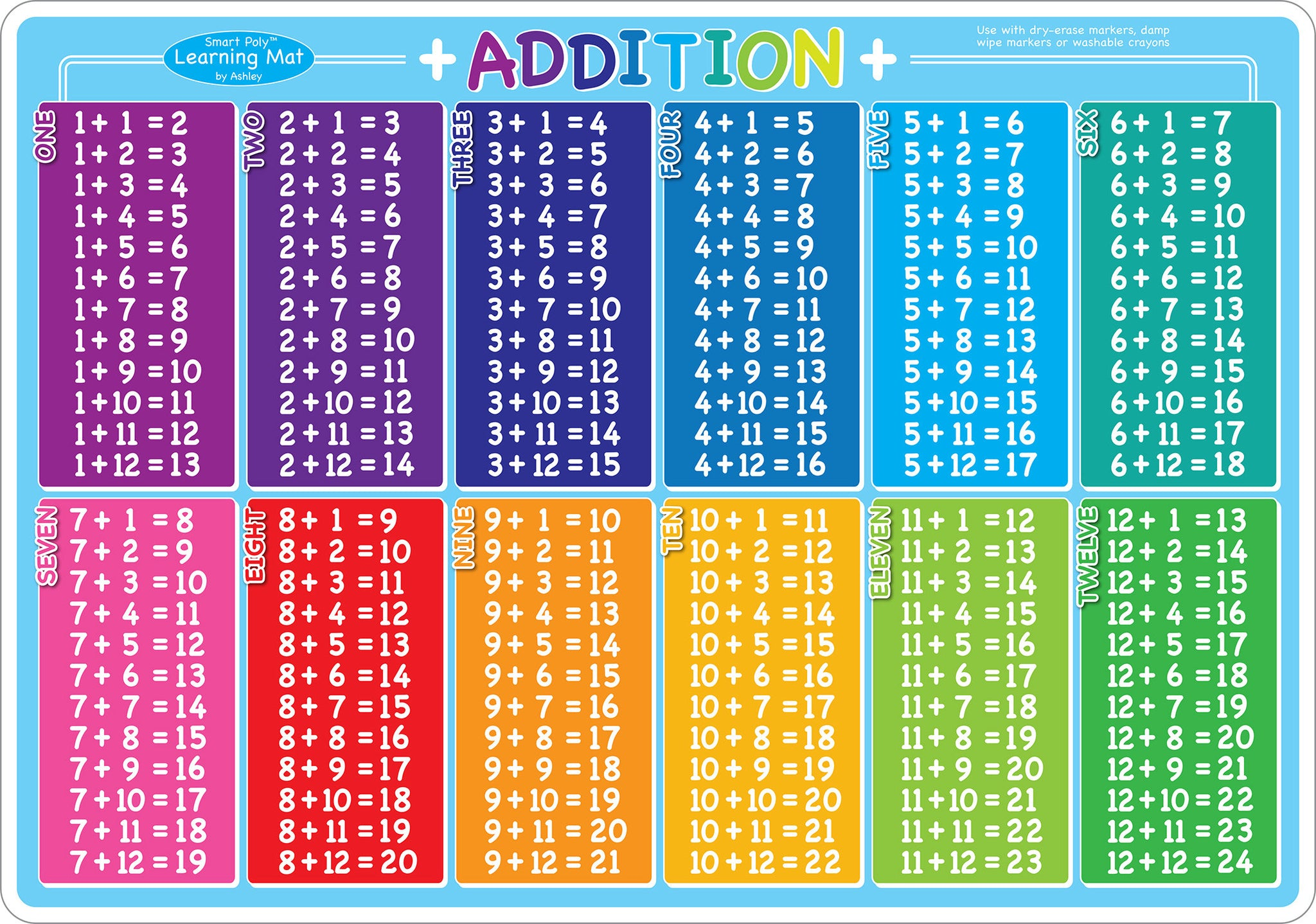 "Ashley ADDITION Smart Poly™ Learning Mat 12"" x 17"" (95008)"