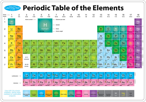 "Ashley Smart Poly™ Learning Mat PERIODIC TABLE 12"" x 17"" (95015)"