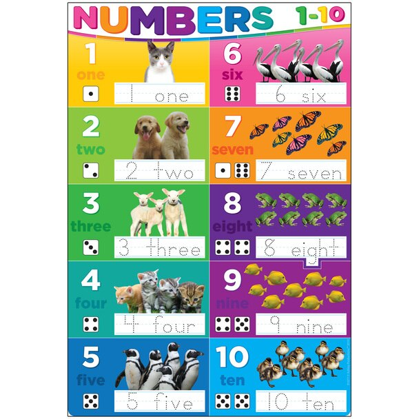 "Ashley Smart Poly™ Numbers 1-10 Dry Erase Chart 13"" x 19"" (91077)"