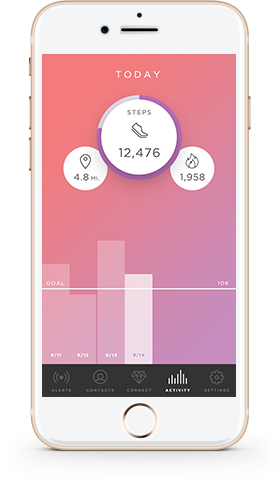 The Ringly app showing activity tracking
