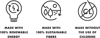 Poster Sustainability Icons