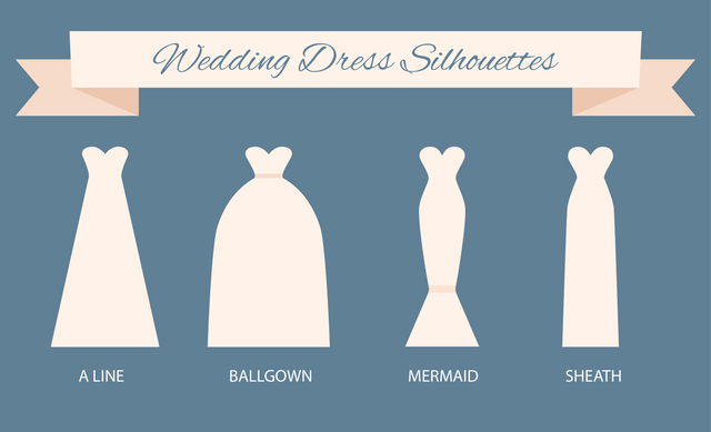 How to Choose Your Wedding Dress?