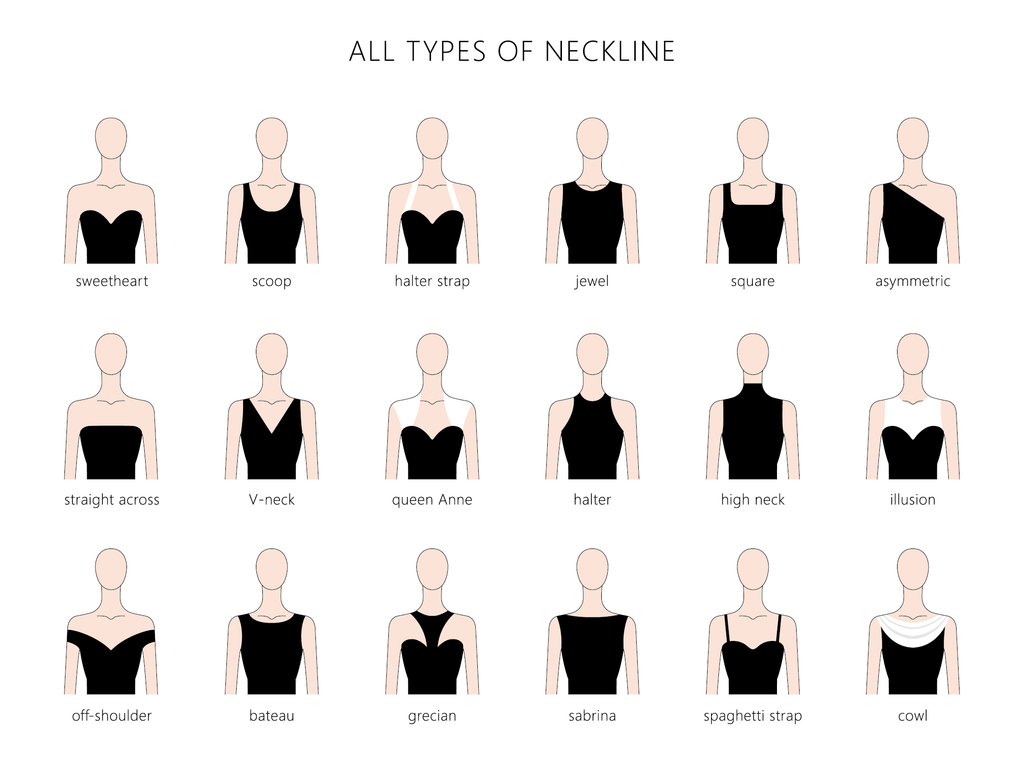 All types of necklines