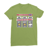 Weekend Weather Sunny With a Chance of Beer? Classic Women's T-Shirt