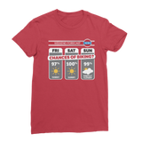 Weekend Weather Sunny With a Chance of Biking? Classic Women's T-Shirt