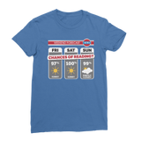 Weekend Weather Sunny With a Chance of Reading? Classic Women's T-Shirt