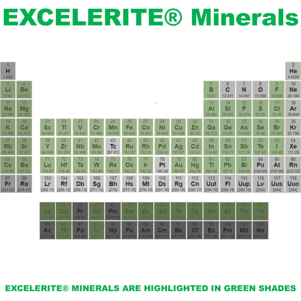 Excelerite rocky mountain bioag excelerite calcium montmorillinite clay trace elements and minerals periodic table rocky mountain bio ag gamestrikefo Choice Image