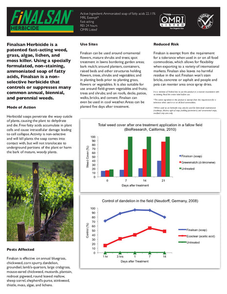 finalsan non-seclective herbicide information sheet omri listed glyphosate replacement rocky mountain bio ag