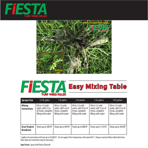 fiesta selective post emergent turf weed killer application information rocky mountain bioag