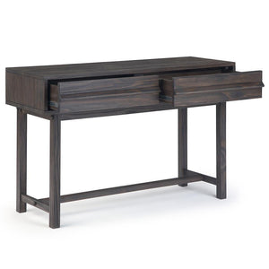 Tabler Console Table