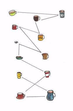Caffeine Ladder