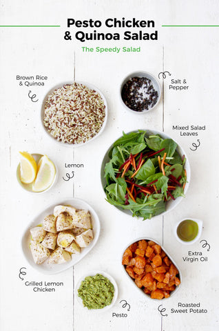 Pesto chicken salad ingredients