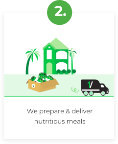 We prepare and deliver nutritious meals