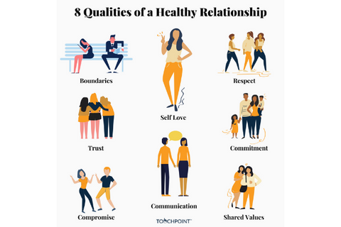 6 Dimensions Of Health Healthy Relationships Thetouchpoint Solution