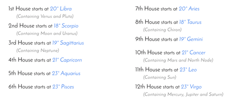 Moon Mercury Conjunction In 10th House
